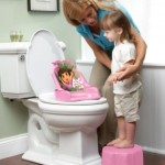 Potty Training – Not Before 3